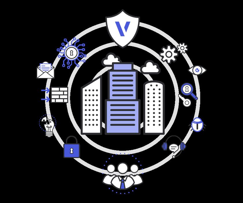 Vars-solution-2
